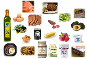 low-carb-ketogenic-diet-foods