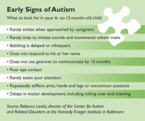 Early_signs_of_autism