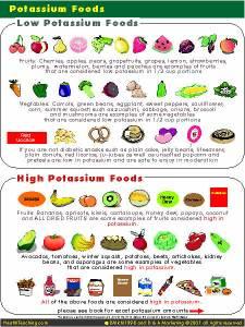 low-potassium-diet