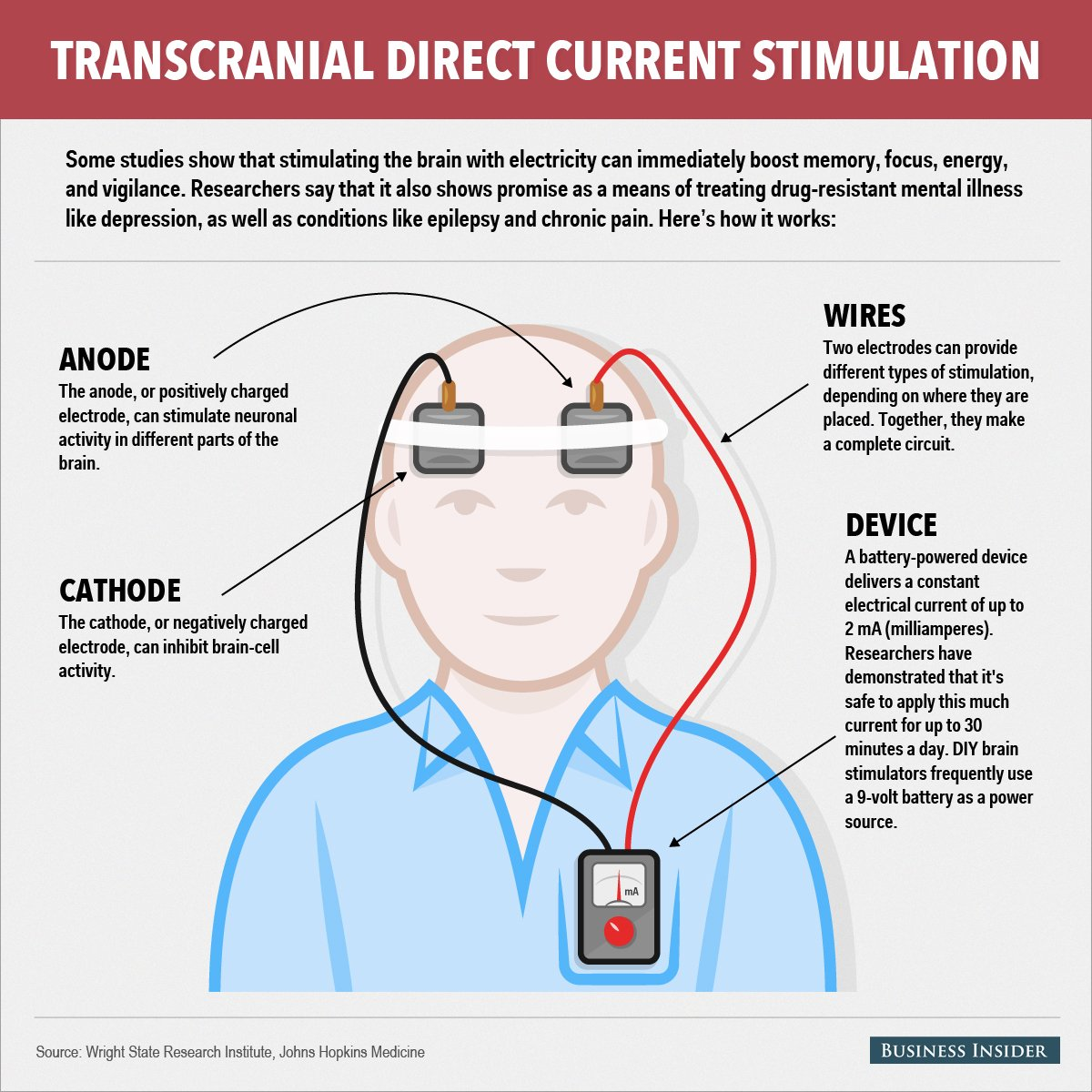 Transcranial Direct Current Stimulation Tdcs And Autism True Constant This Circuit Can Be Adjusted To 02
