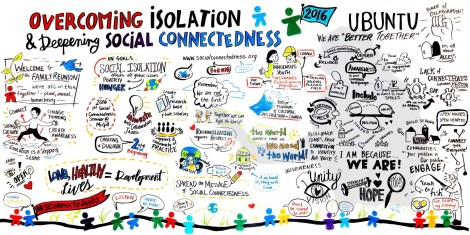 overcoming-social-isolation-and-depeening-social-connectedness-graphic
