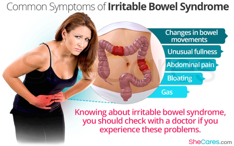 irritable-bowel-syndrome-faqs
