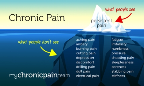 mht_infographic_symptoms_mychronicpainteam
